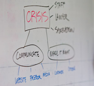 Crisis Management Whiteboard